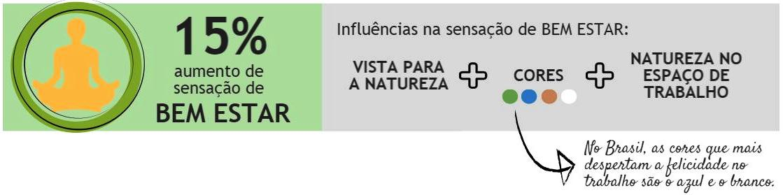 QC_Beneficios da natureza_BEM ESTAR