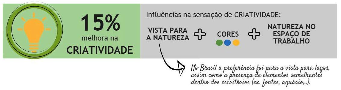 QC_Beneficios da natureza_CRIATIVIDADE