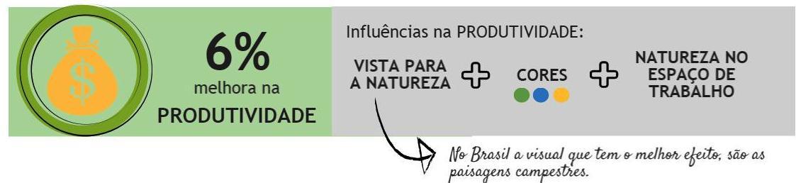 QC_Beneficios da natureza_PRODUTIVIDADE