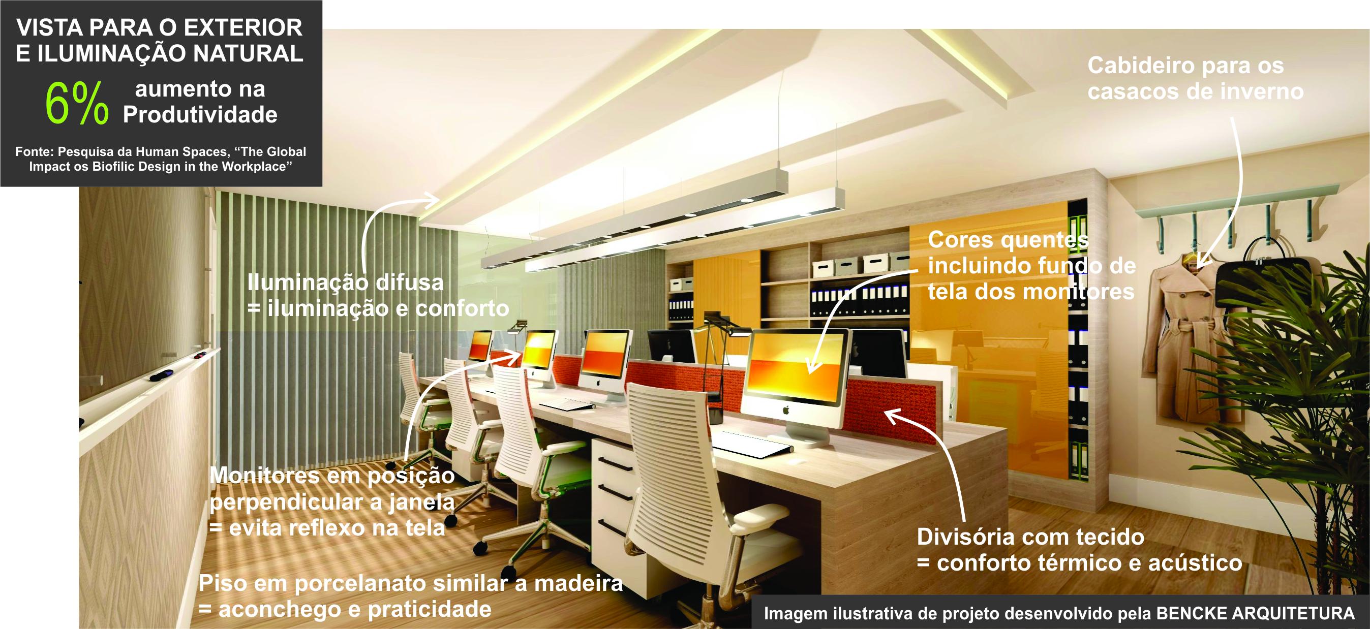 Imagem 02_com setas